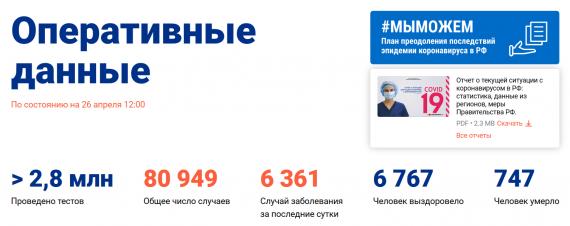 Число заболевших коронавирусом на 26 апреля 2020 года в России