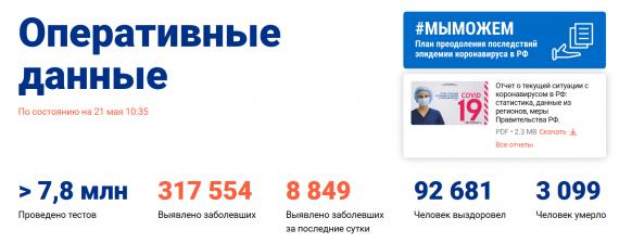 Число заболевших коронавирусом на 21 мая 2020 года в России