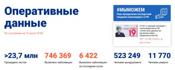 Число заболевших коронавирусом на 15 июля 2020 года в России