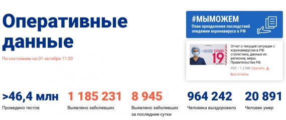 Число заболевших коронавирусом на 01 октября 2020 года в России