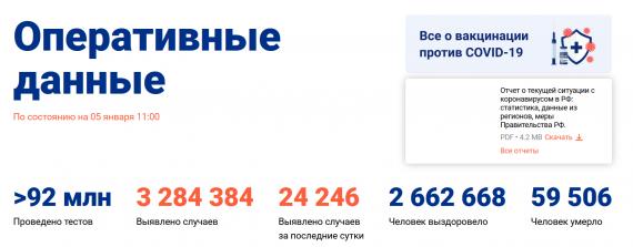 Число заболевших коронавирусом на 05 января 2021 года в России