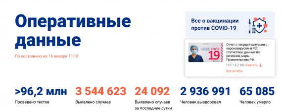 Число заболевших коронавирусом на 16 января 2021 года в России