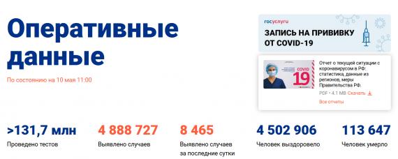 Число заболевших коронавирусом на 10 мая 2021 года в России