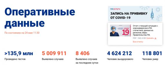 Число заболевших коронавирусом на 24 мая 2021 года в России