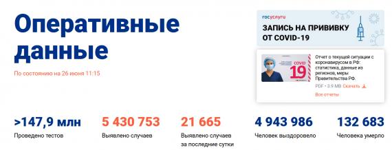 Число заболевших коронавирусом на 26 июня 2021 года в России