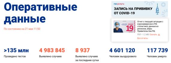 Число заболевших коронавирусом на 21 мая 2021 года в России