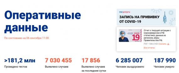 Число заболевших коронавирусом на 06 сентября 2021 года в России