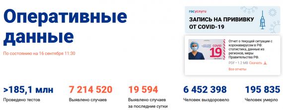 Число заболевших коронавирусом на 16 сентября 2021 года в России