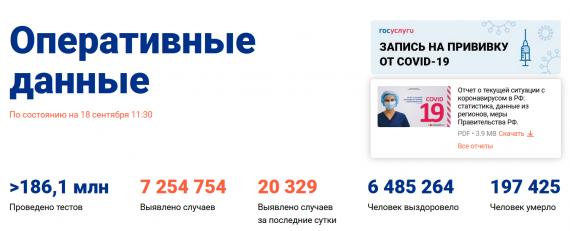 Число заболевших коронавирусом на 18 сентября 2021 года в России