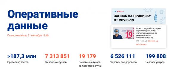 Число заболевших коронавирусом на 21 сентября 2021 года в России
