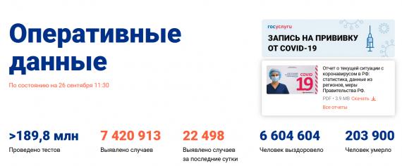 Число заболевших коронавирусом на 26 сентября 2021 года в России