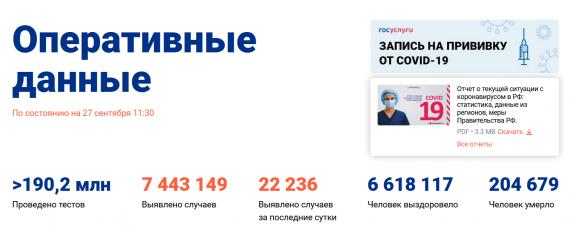Число заболевших коронавирусом на 27 сентября 2021 года в России