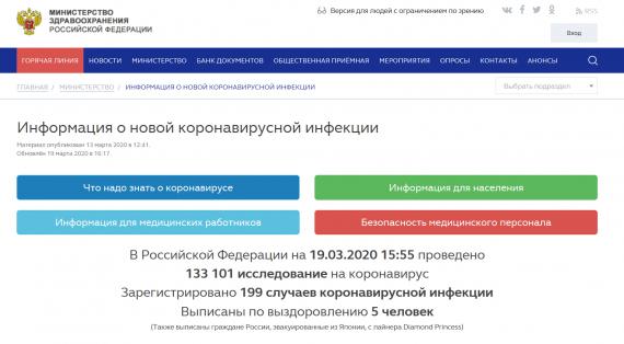 Число заболевших коронавирусом на 19 марта 2020 года в России