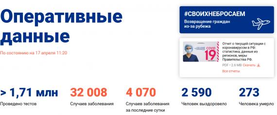 Число заболевших коронавирусом на 17 апреля 2020 года в России