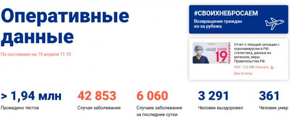 Число заболевших коронавирусом на 19 апреля 2020 года в России