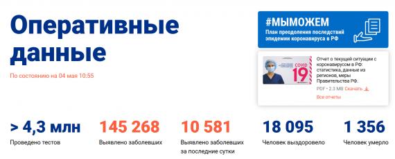 Число заболевших коронавирусом на 4 мая 2020 года в России