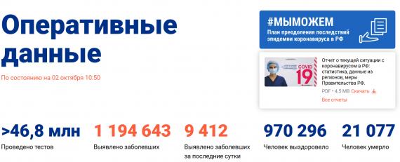 Число заболевших коронавирусом на 02 октября 2020 года в России