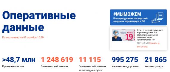 Число заболевших коронавирусом на 07 октября 2020 года в России