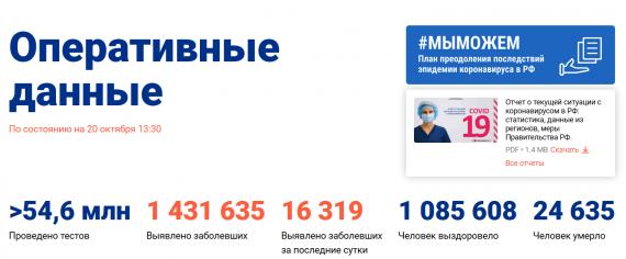 Число заболевших коронавирусом на 20 октября 2020 года в России