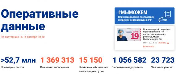 Число заболевших коронавирусом на 16 октября 2020 года в России