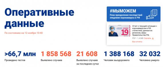 Число заболевших коронавирусом на 12 ноября 2020 года в России