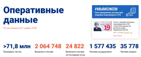 Число заболевших коронавирусом на 21 ноября 2020 года в России