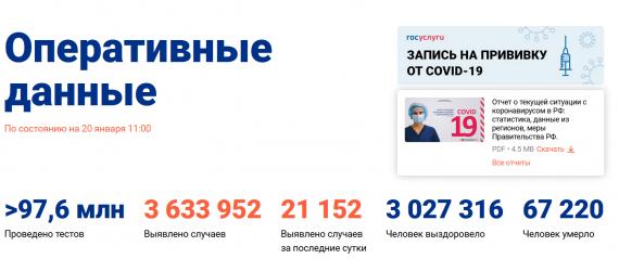Число заболевших коронавирусом на 20 января 2021 года в России