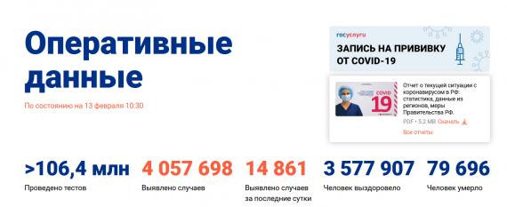 Число заболевших коронавирусом на 13 февраля 2021 года в России