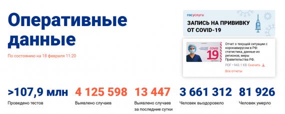 Число заболевших коронавирусом на 18 февраля 2021 года в России