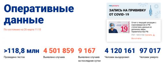 Число заболевших коронавирусом на 26 марта 2021 года в России