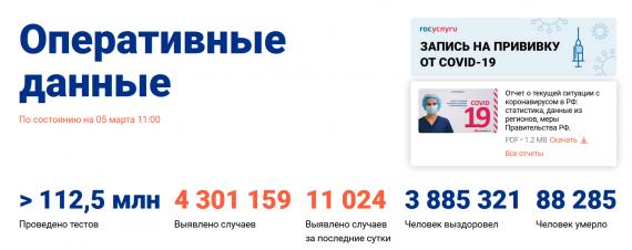Число заболевших коронавирусом на 05 марта 2021 года в России