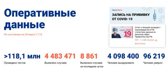 Число заболевших коронавирусом на 24 марта 2021 года в России