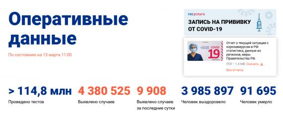 Число заболевших коронавирусом на 13 марта 2021 года в России
