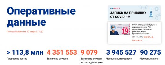 Число заболевших коронавирусом на 10 марта 2021 года в России