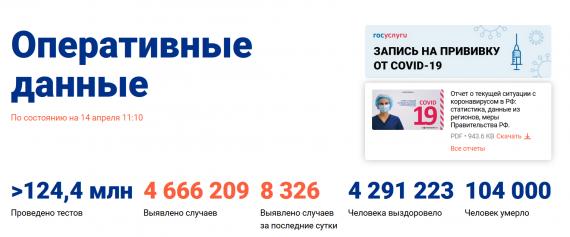 Число заболевших коронавирусом на 14 апреля 2021 года в России