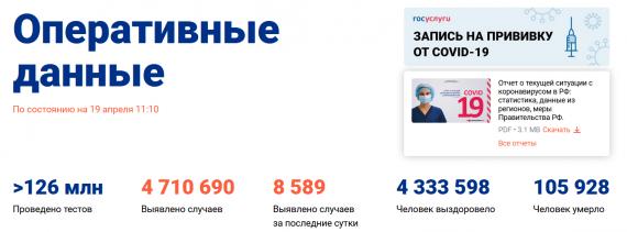 Число заболевших коронавирусом на 19 апреля 2021 года в России