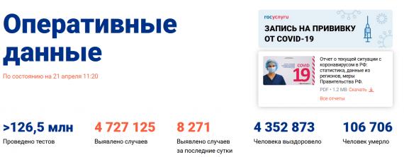 Число заболевших коронавирусом на 21 апреля 2021 года в России