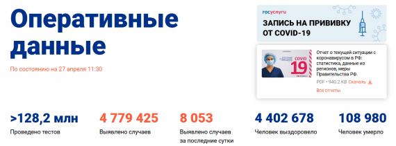 Число заболевших коронавирусом на 27 апреля 2021 года в России