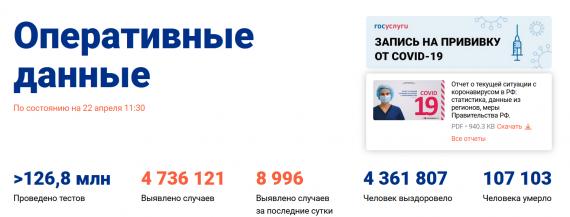 Число заболевших коронавирусом на 22 апреля 2021 года в России