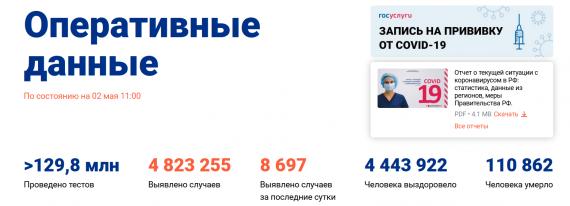 Число заболевших коронавирусом на 02 мая 2021 года в России