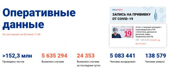 Число заболевших коронавирусом на 05 июля 2021 года в России
