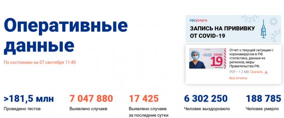 Число заболевших коронавирусом на 07 сентября 2021 года в России