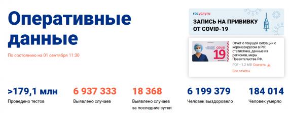 Число заболевших коронавирусом на 01 сентября 2021 года в России