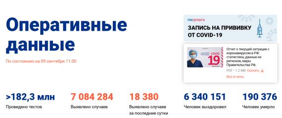 Число заболевших коронавирусом на 09 сентября 2021 года в России