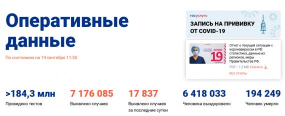 Число заболевших коронавирусом на 14 сентября 2021 года в России
