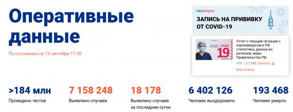 Число заболевших коронавирусом на 13 сентября 2021 года в России