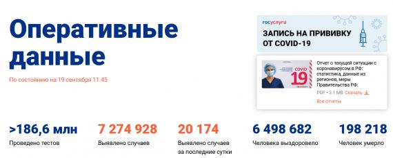 Число заболевших коронавирусом на 19 сентября 2021 года в России